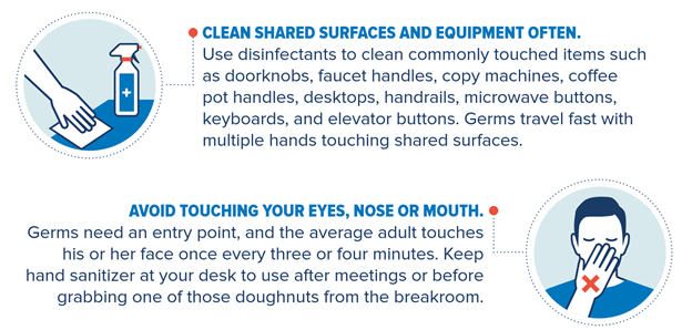 Stop the Spread of Germs at Work flyer 2
